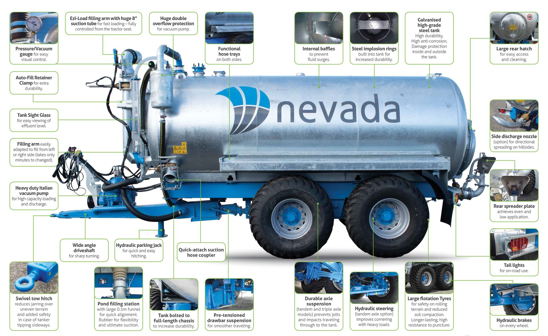 Nevada Tanker Features